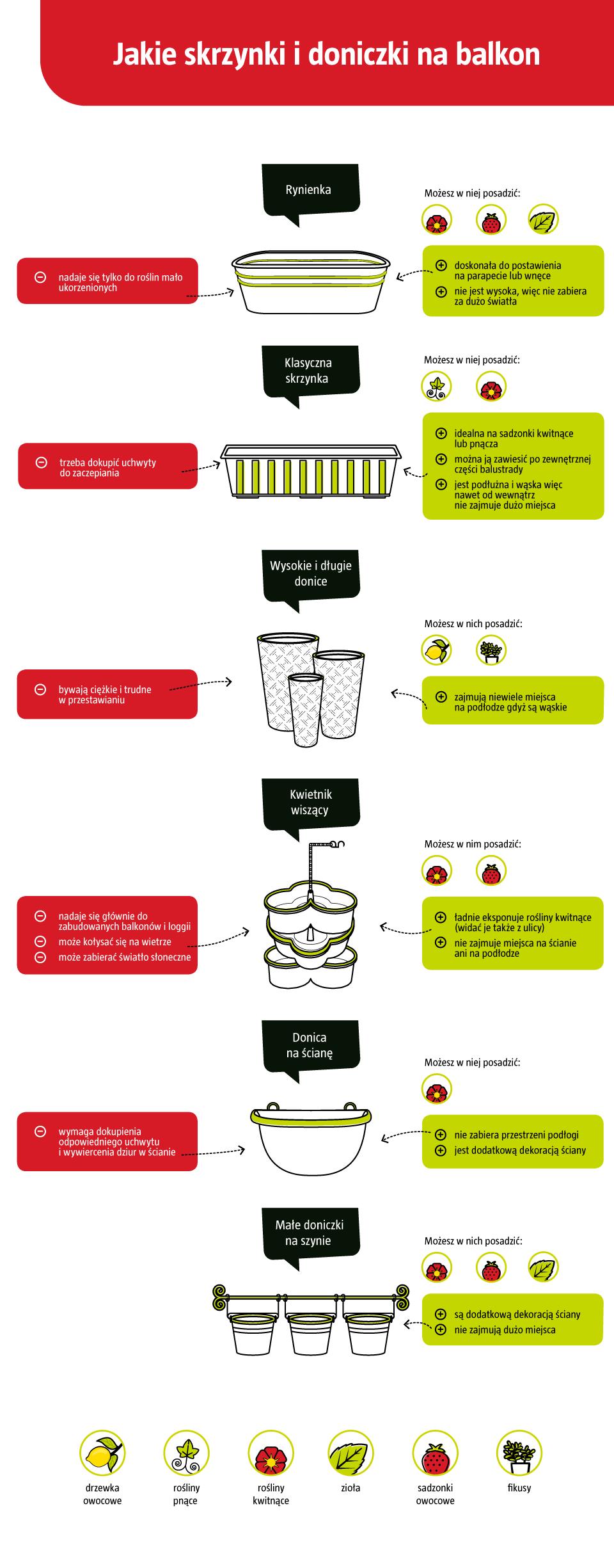 Jak Urządzić Mały Balkon W Bloku 7 Pomysłów
