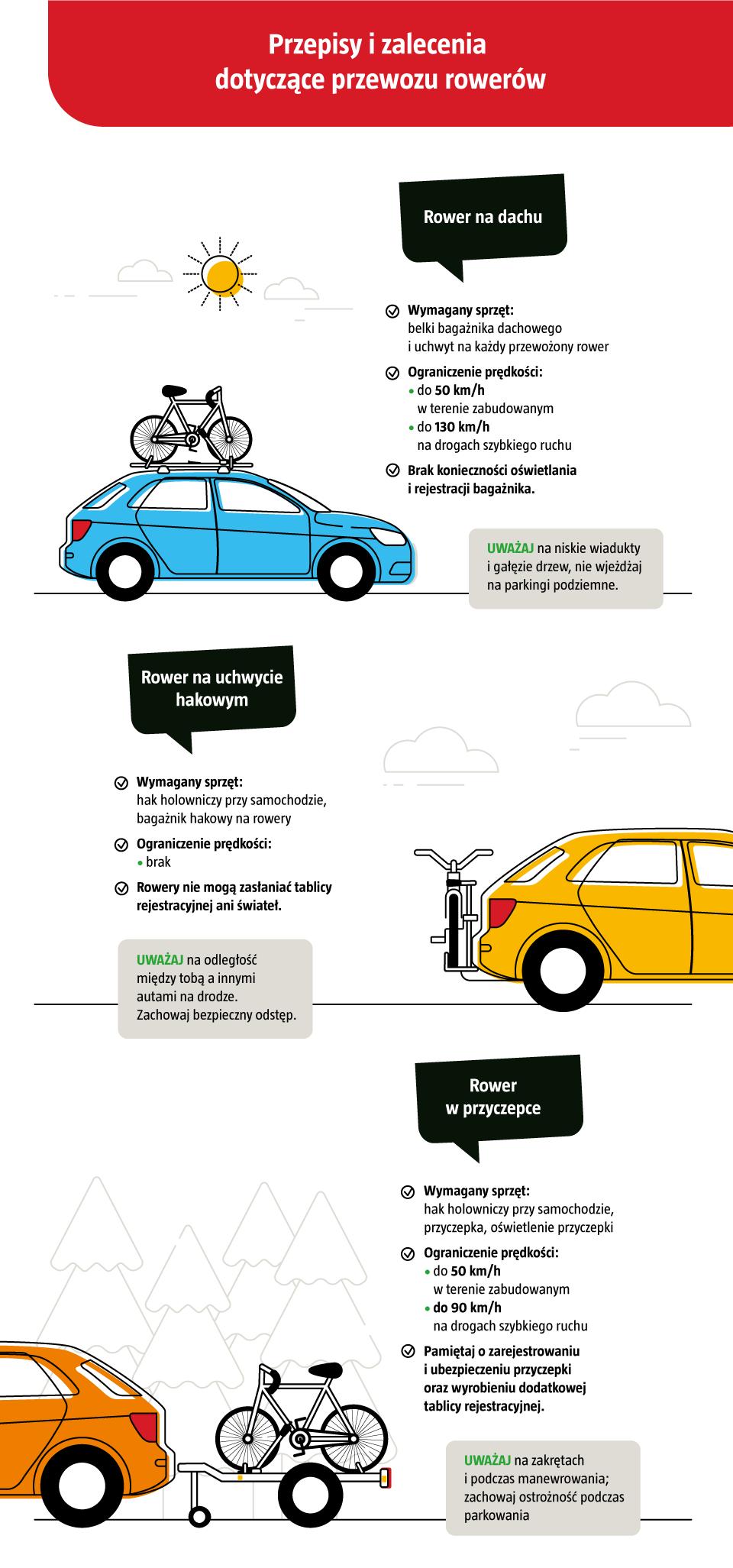 Jak Przewieźć Rower Samochodem Przepisy I Zalecenia